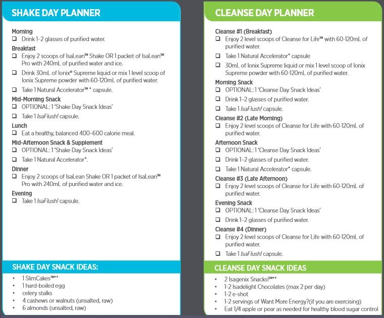 Isagenix Cleanse Day Planner